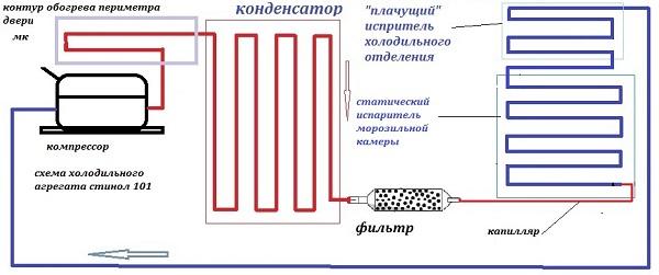 shema agregata stinol 101.jpg