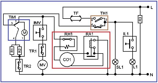 elektroshema shema stinol 104.