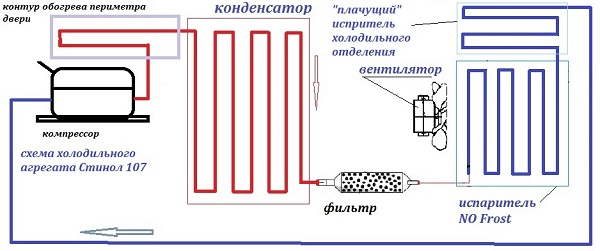 shema agregata stinol 107.jpg