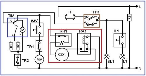 elektroshema shema stinol 110.