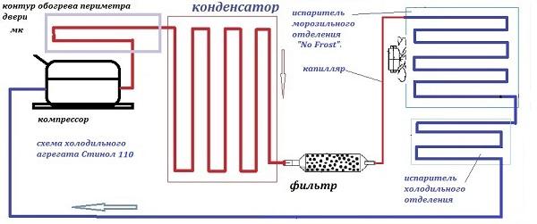 shema agregata stinol 110.jpg