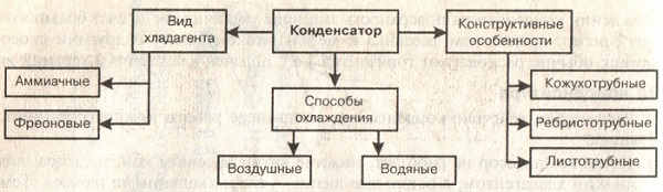 ris klassifikaciya kondensatorov.jpg