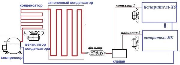 ariston 333 shema agregata.jpg