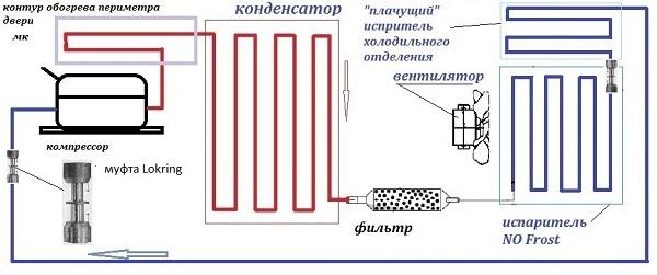 shema agregata indezit V 16 NF