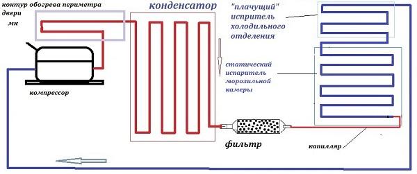 shema agregata indezit BA