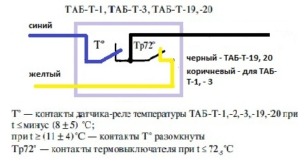 tab-t-19 sayt.jpg