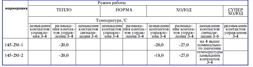 tam%20145 Промсервисхол