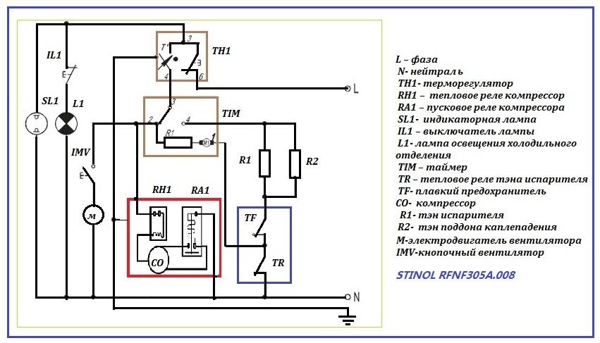 elektroshema Stinol RFNF 305A.