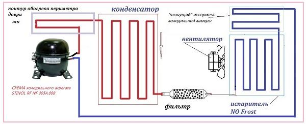 shema agregata stinol RF NF